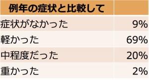 sidatren_effect_reinentohikaku